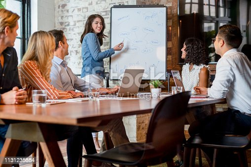 istock Business people watching a presentation on the whiteboard. 1131235884