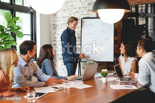 istock Business people watching a presentation on the whiteboard. 1132357332