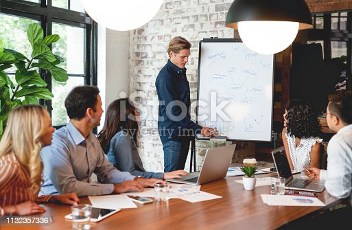 istock Business people watching a presentation on the whiteboard. 1132357336