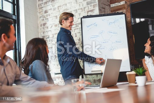 istock Business people watching a presentation on the whiteboard. 1132357340
