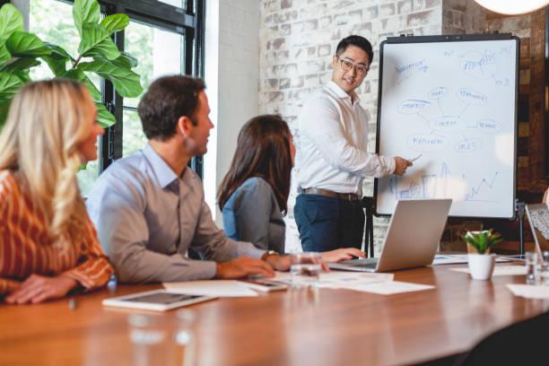 Geschäftsleute beobachten eine Präsentation auf dem Whiteboard. – Foto