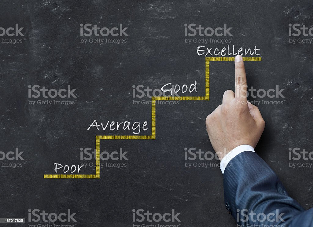 Business performance steps on blackboard stock photo
