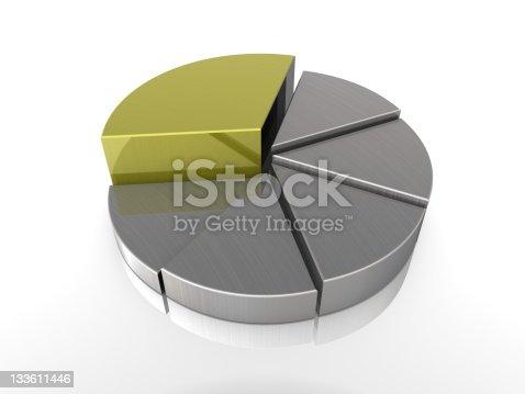 Metallic Business Pie Chart.