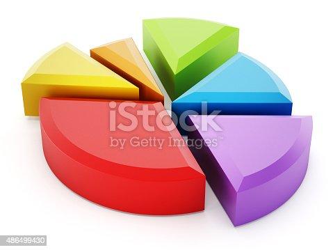 istock Business pie chart 486499430