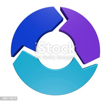 istock Business Plan Cycle Diagram 480119575