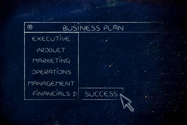 business plan dropdown menu, select Success stock photo