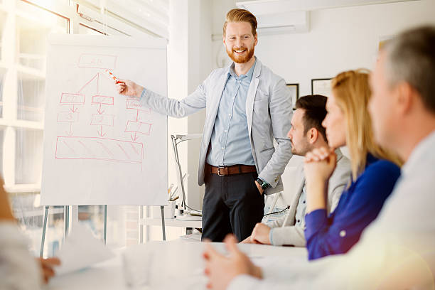 business-plan erklären auf dem flipchart - flipchart stock-fotos und bilder