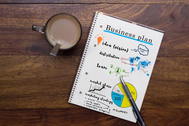 Business Plan Hinweise zur Tabelle – Foto