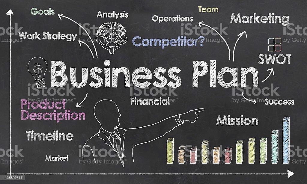 Business Plan Auf Tafel Stock-Fotografie und mehr Bilder von ...