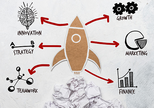 Growth concept for startups or business.