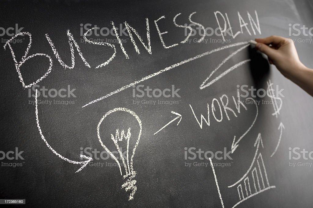 Business Plan Lizenzfreies stock-foto