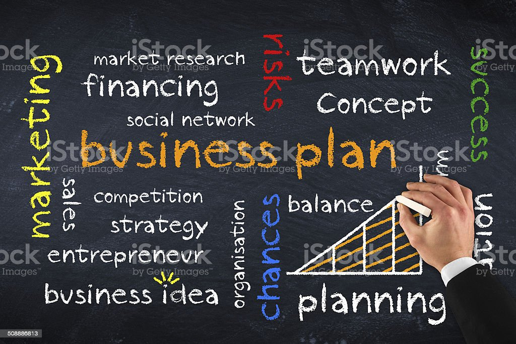 Dme company business plan