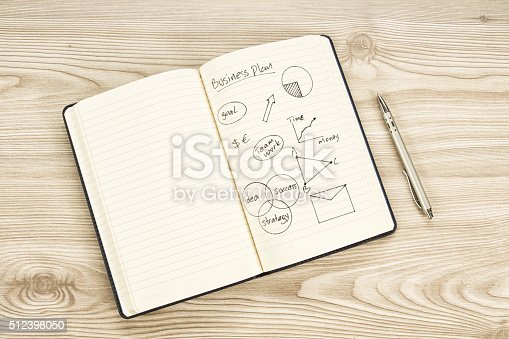 istock business plan 512398050