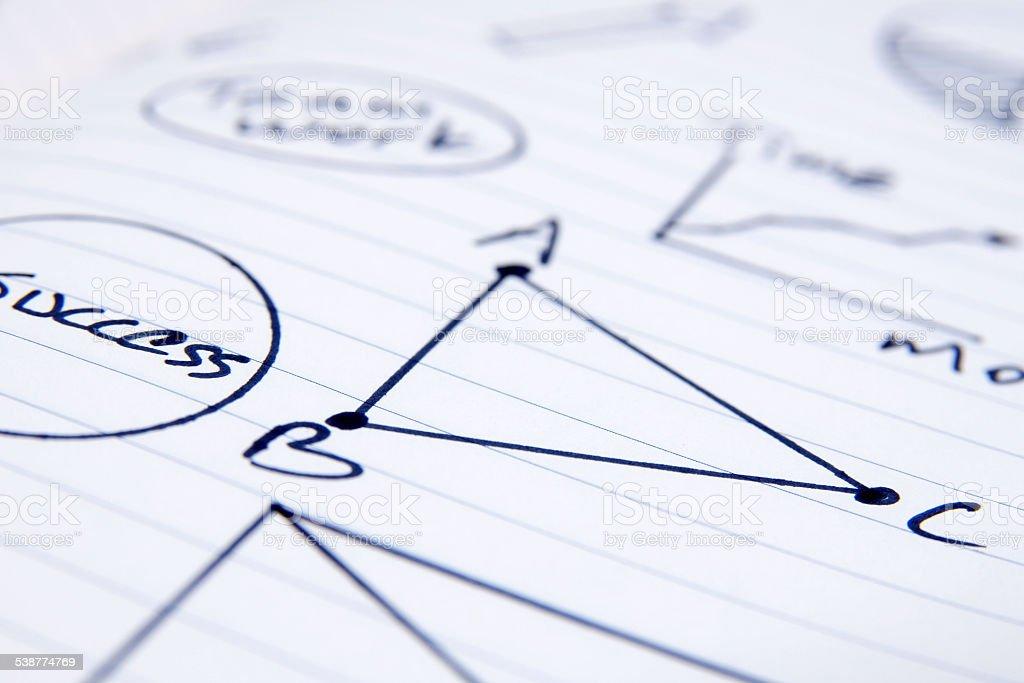 Business Plan – Foto