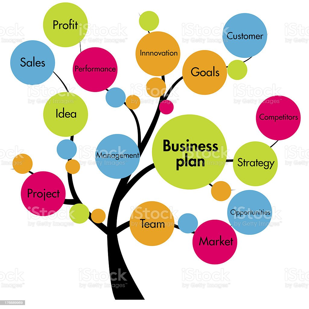 business plan tree royalty-free stock photo