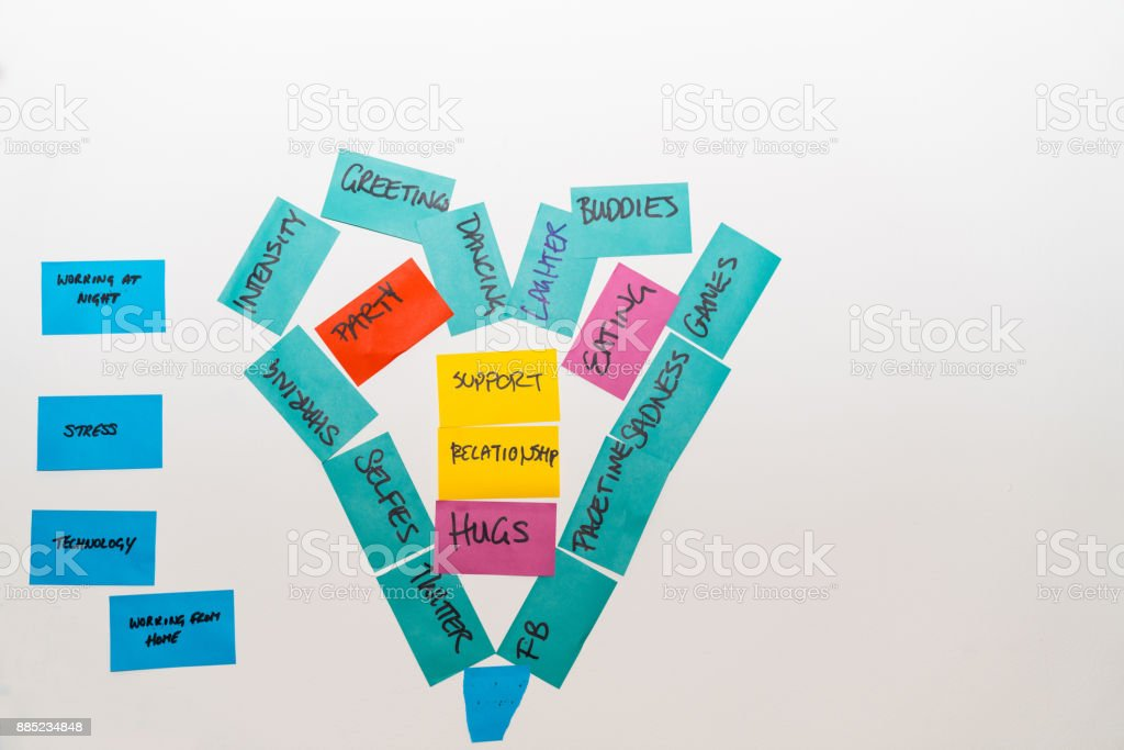 Business planning brain storming stock photo