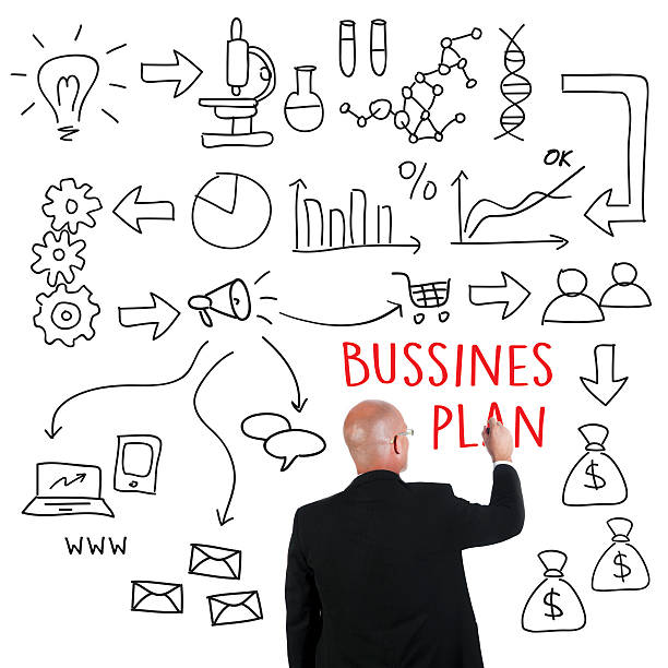business planning - doodle stock photos and pictures