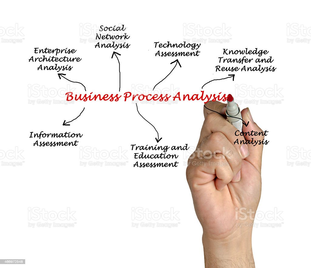 Business Process Analysis stock photo