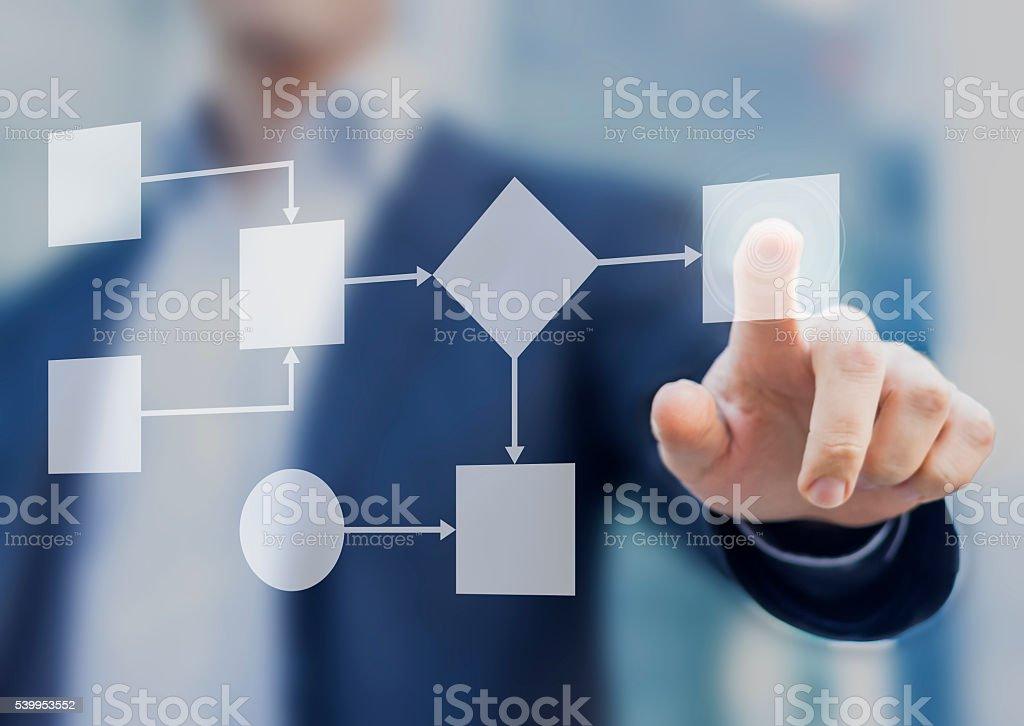 Business process and workflow automation with flowchart, businessman in background stock photo