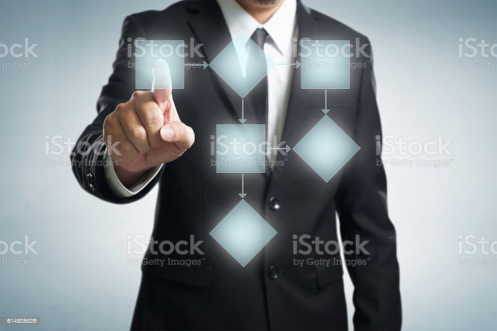 Business process and workflow automation with flowchart stock photo