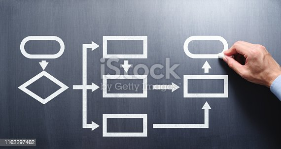 Businessman drawing flowcharts on chalkboard.