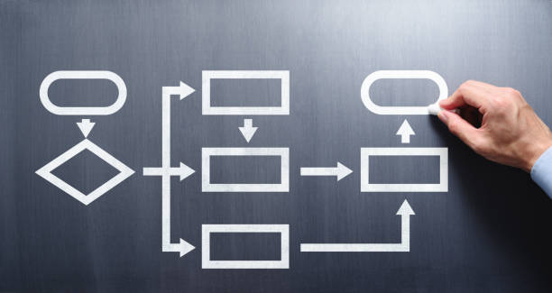 business process and workflow concept. - organizational chart stock photos and pictures