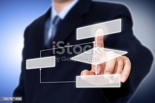istock Business process concept. 1007671668