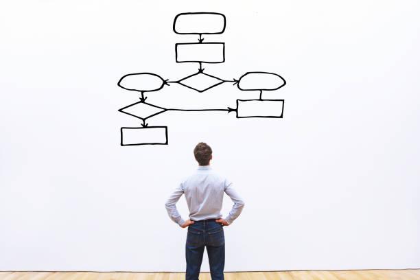business process concept, workflow - formula 1 стоковые фото и изображения