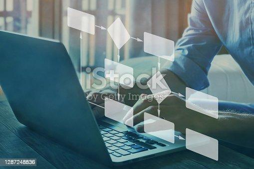 istock business process flowchart 1287248836