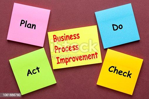 926292396 istock photo Business Process Improvement 1061886760