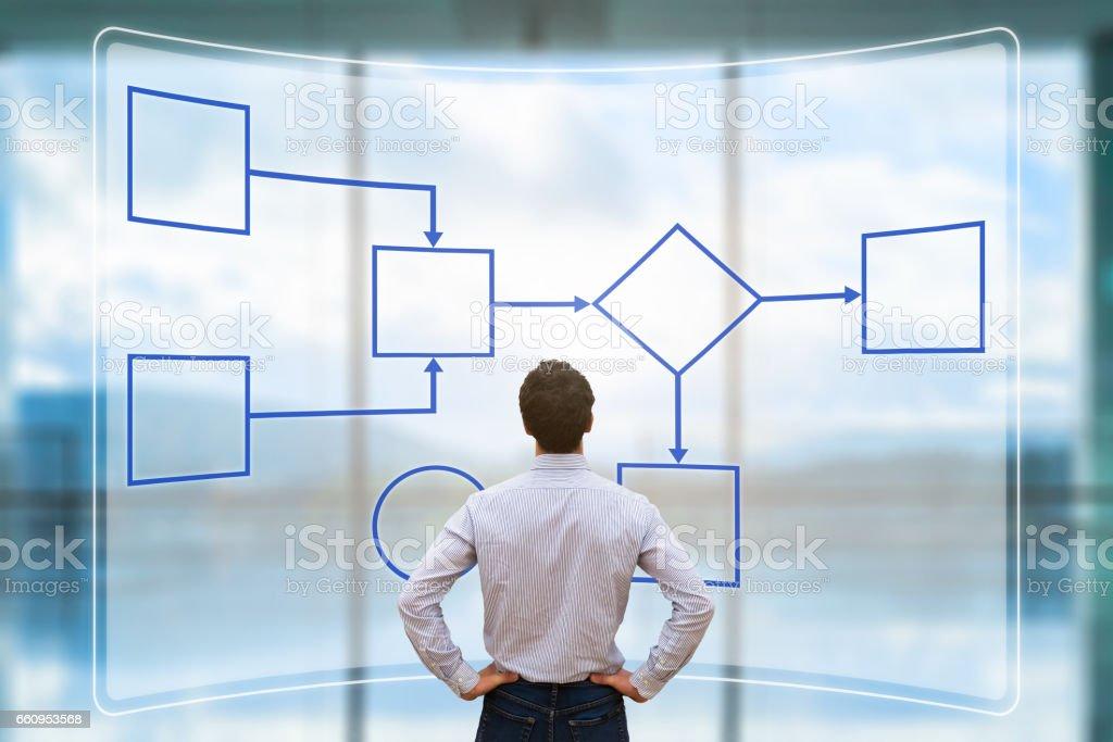 Business Prozess Management und Automatisierung-Konzept mit Workflow Flussdiagramm, Geschäftsmann Lizenzfreies stock-foto