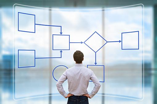 業務流程管理和自動化概念與工作流程圖商人 照片檔及更多 一個人 照片