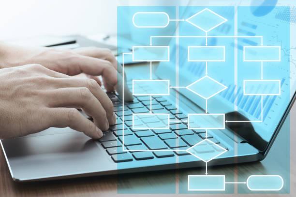 業務流程管理理念。商人使用筆記本電腦準備報告。 - 流程圖 個照片及圖片檔