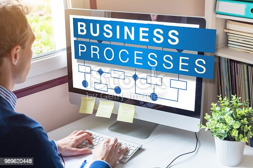 istock Business process management concept on computer screen with workflow automation flowchart for performance and efficiency improvement, corporate strategy, businessman working in office 989620448
