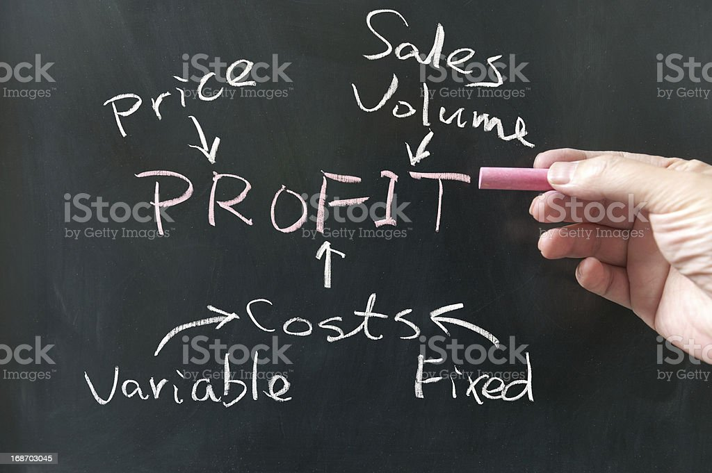 Business profit concept royalty-free stock photo