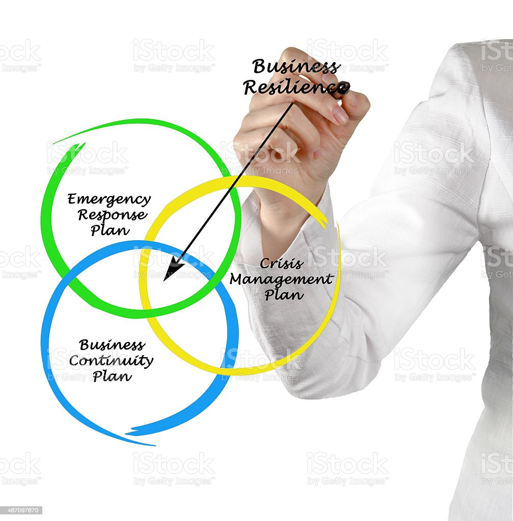 Business Resilience stock photo