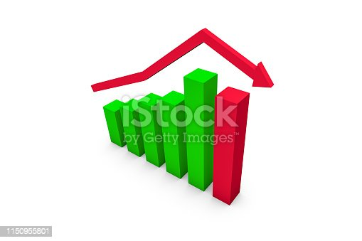1149620931istockphoto Business Statistic Fail of Graph Chart 1150955801