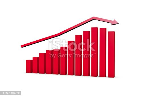 1149618149 istock photo Business Statistic Fail of Graph Chart 1150956276