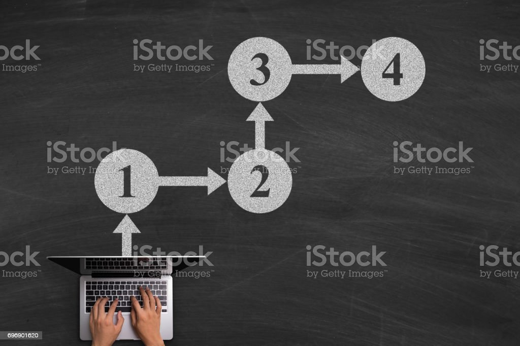 Business Steps Concept With Laptop On Blackboard stock photo