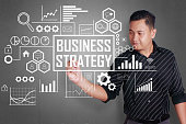 istock Business Strategy Concept 1029723504