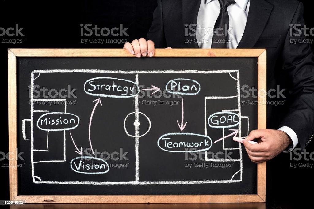 Business-Strategie-Konzept mit Fußball Spieltaktiken – Foto