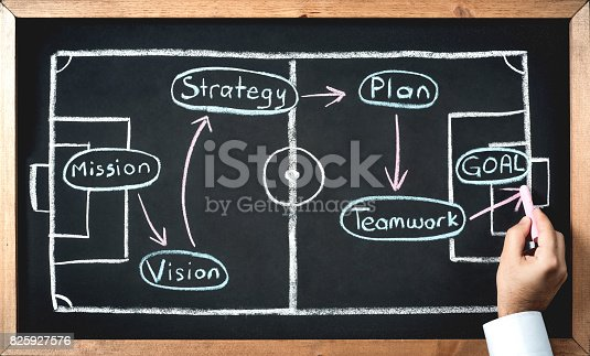 istock Business Strategy Concept With Soccer Game Tactics 825927576