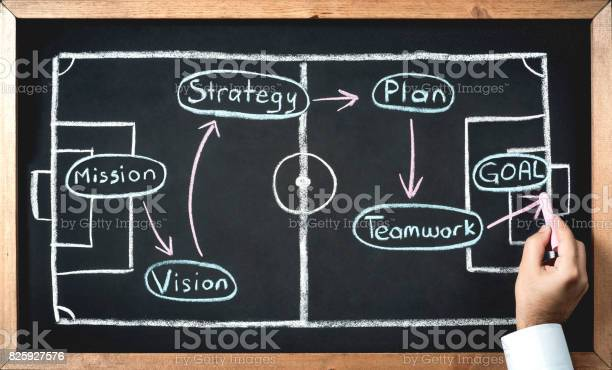 Business strategy concept with soccer game tactics picture id825927576?b=1&k=6&m=825927576&s=612x612&h=r87shjmxaawi3fffp4xxw chlqwfwnud0xyvlwudprm=