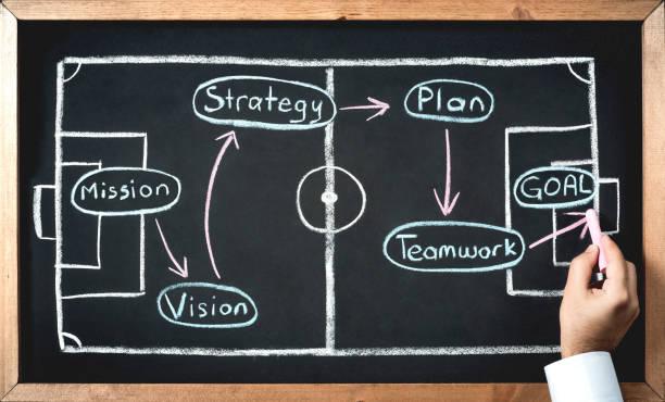 Conceito de estratégia de negócios com táticas de jogo de futebol - foto de acervo