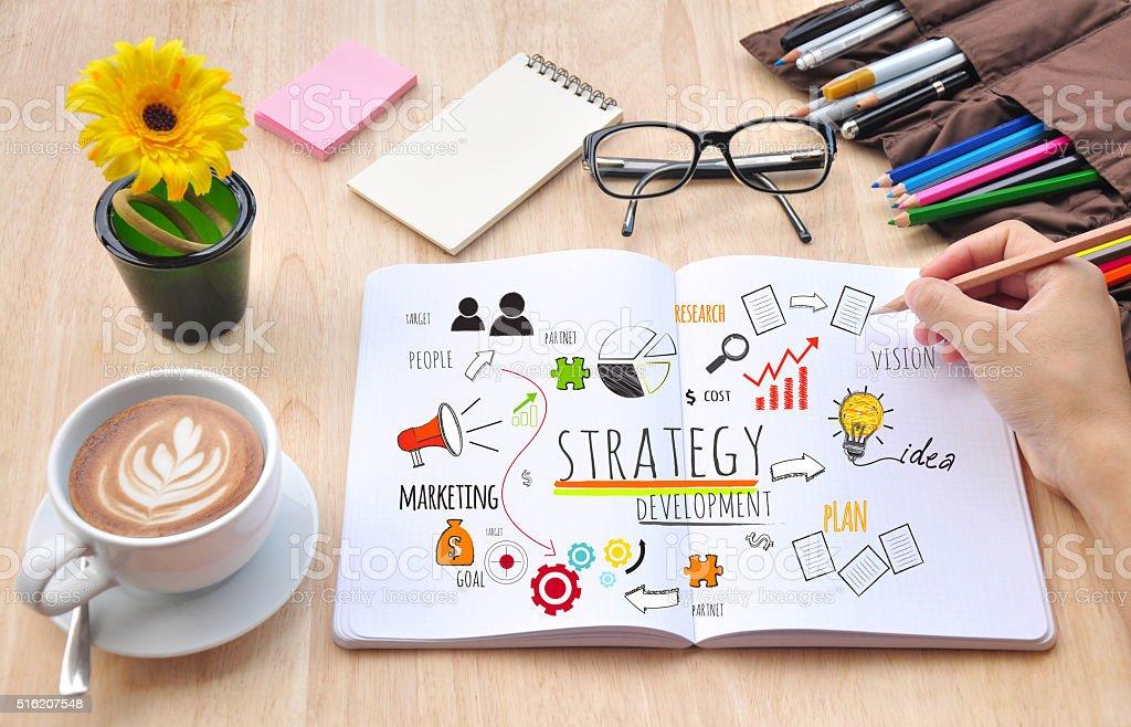 Geschäft Strategie Entwicklung Konzept im Büro – Foto