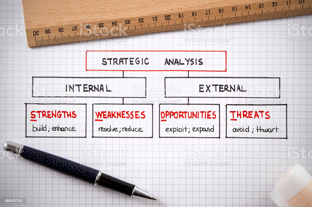 Business-Strategie Grafiken und eine SWOT-Analyse - Lizenzfrei 2015 Stock-Foto