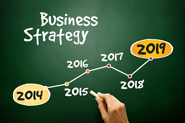 Business Strategy Timeline of Business Strategy, business concept on blackboard 2014 stock pictures, royalty-free photos & images