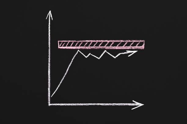 estrategia de negocio lento progreso mala gestión - foto de stock