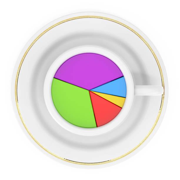 business-erfolg-konzept. kreisdiagramm morgen kaffeetasse. 3d rendering - super torte stock-fotos und bilder