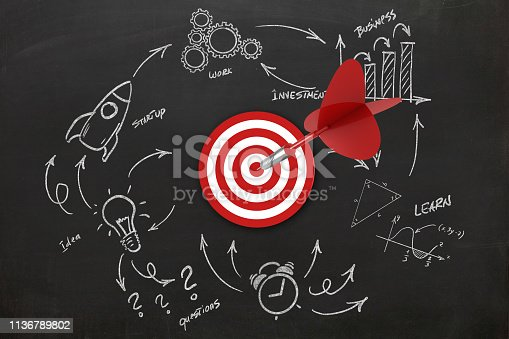 istock Business target startup leadership idea innovation success 1136789802